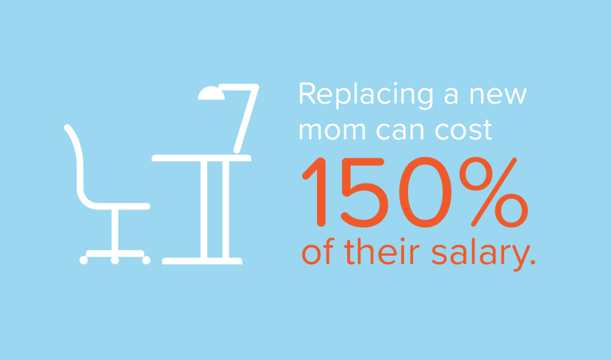 The high cost of postpartum depression for employers
